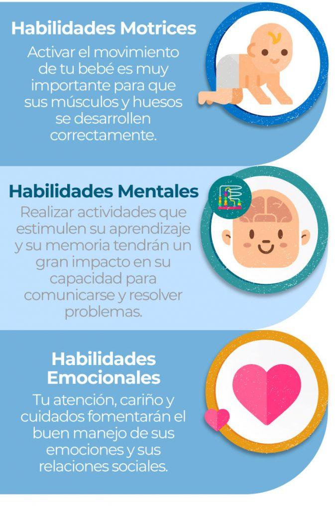 Habilidades Motrices, Mentales, Emocionales