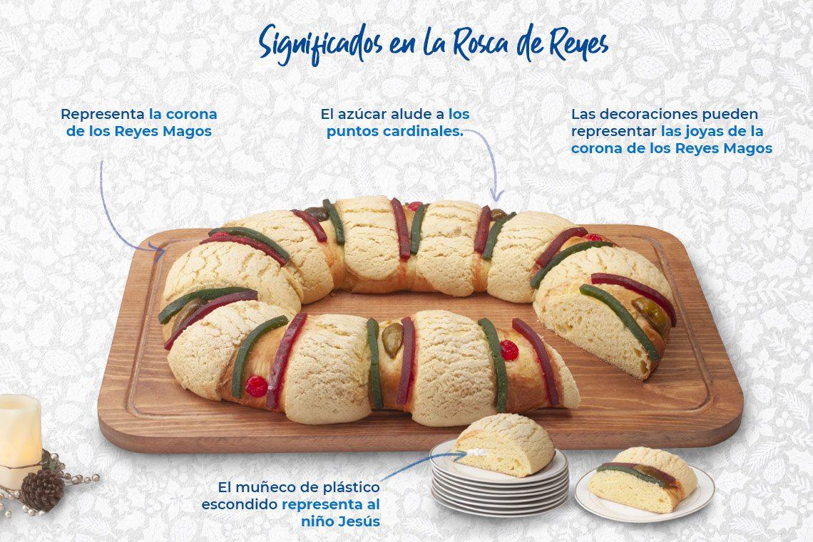Infografia De La Rosca