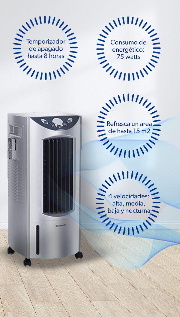 enfriador de aire, enfriador de aire portátil, enfriador de aire Honeywell